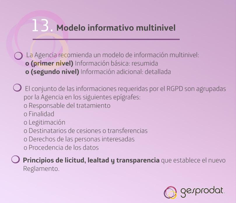 Ficha 13 Modelo informativo multinivel