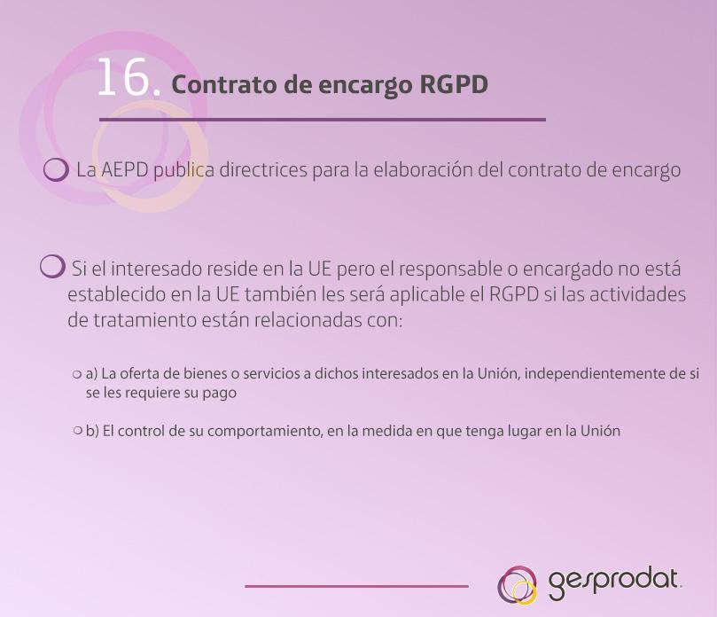 Ficha 16 Contrato de encargo RGDP